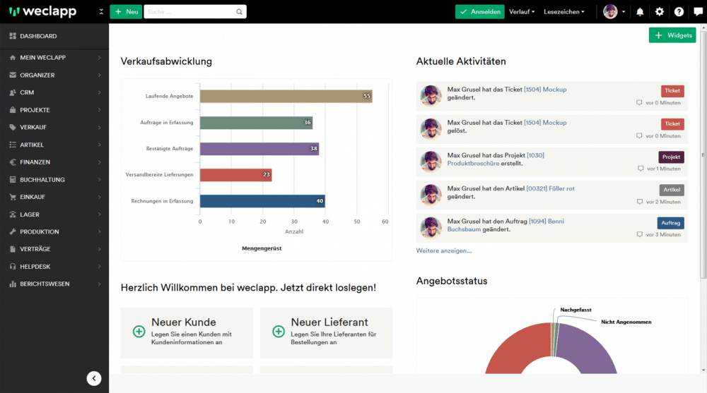 weclapp dashboard